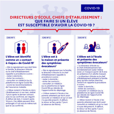 2020_covid_affiches_SEPT2020_CASCOVID